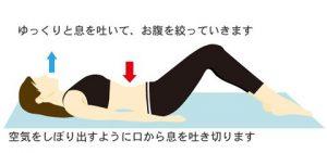 腰痛 姿勢